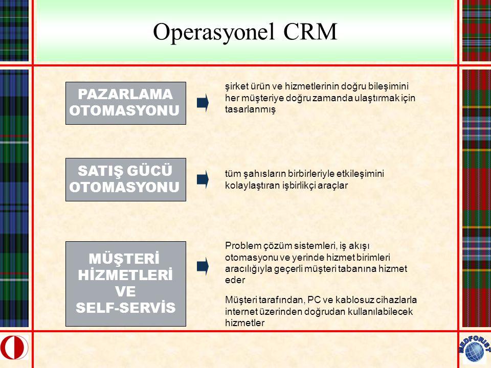 Operasyonel CRM PAZARLAMA OTOMASYONU SATIŞ GÜCÜ OTOMASYONU MÜŞTERİ