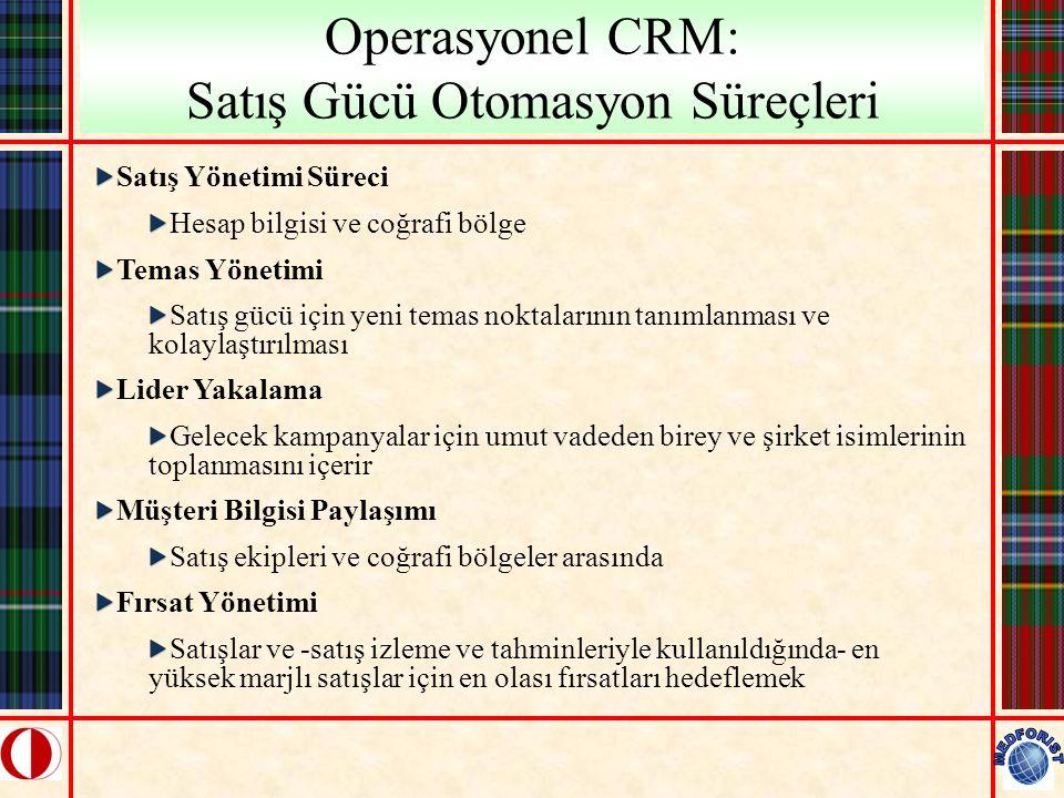 Operasyonel CRM: Satış Gücü Otomasyon Süreçleri