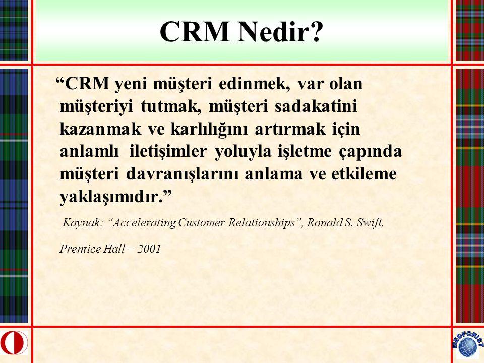 CRM Nedir