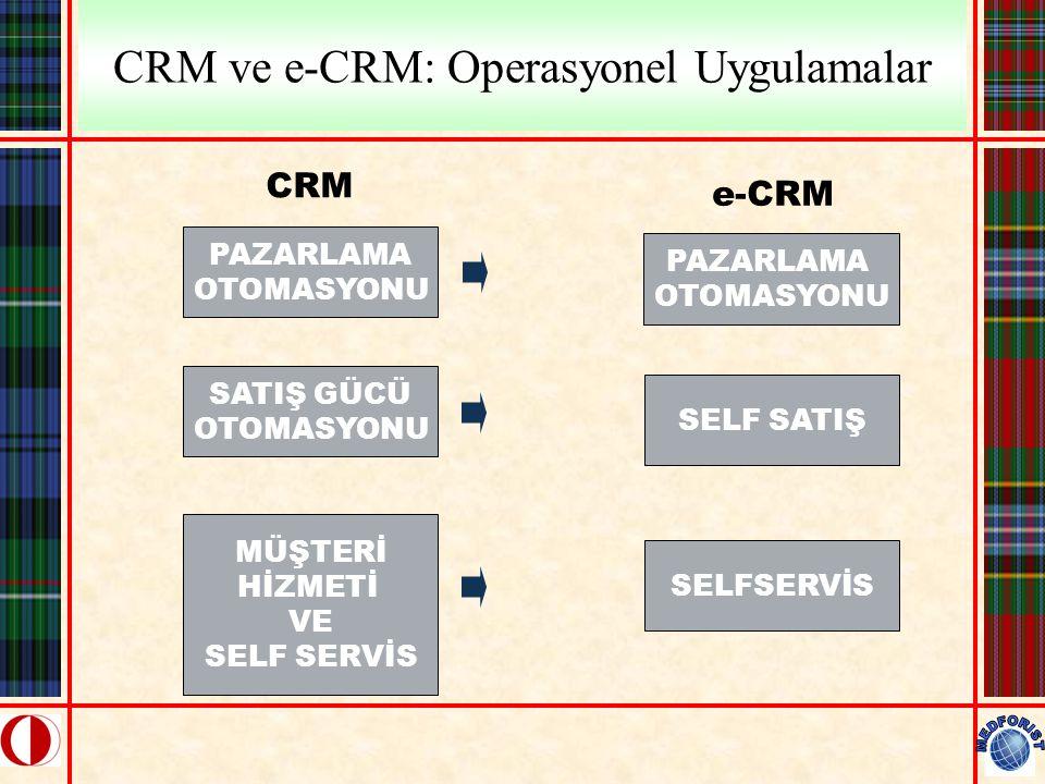 CRM ve e-CRM: Operasyonel Uygulamalar