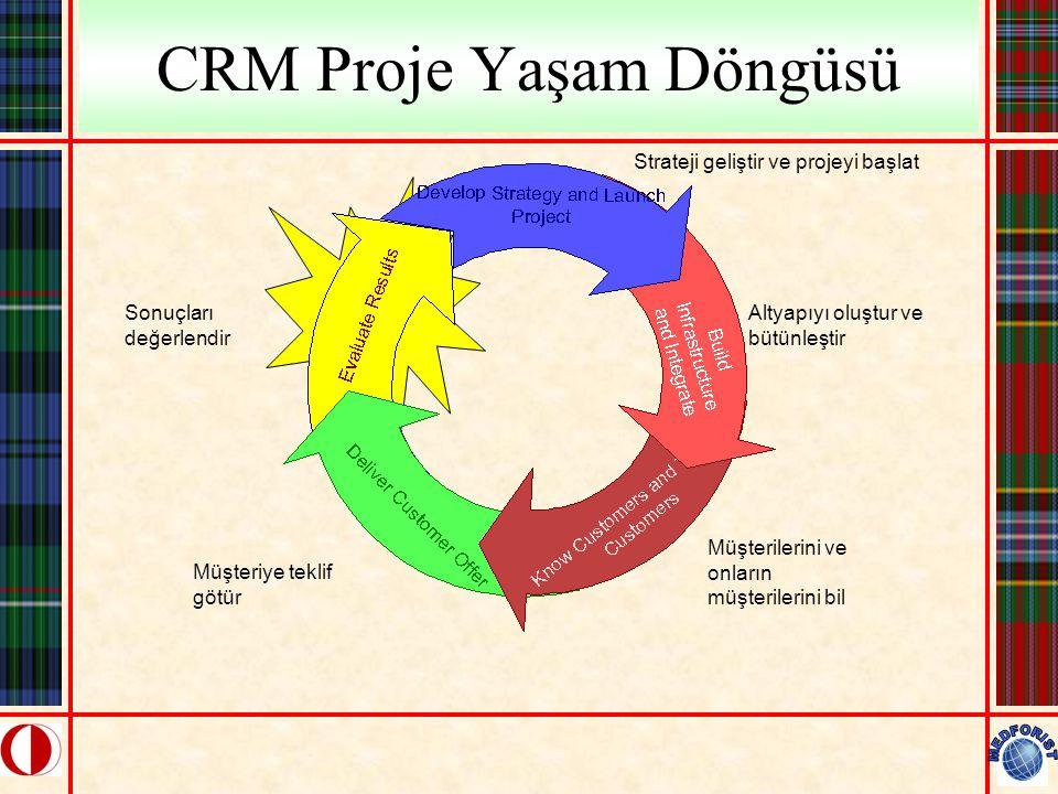 CRM Proje Yaşam Döngüsü