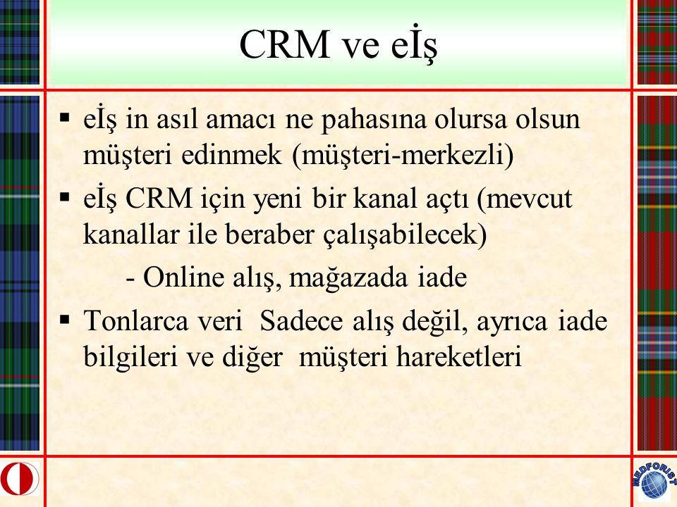 CRM ve eİş eİş in asıl amacı ne pahasına olursa olsun müşteri edinmek (müşteri-merkezli)