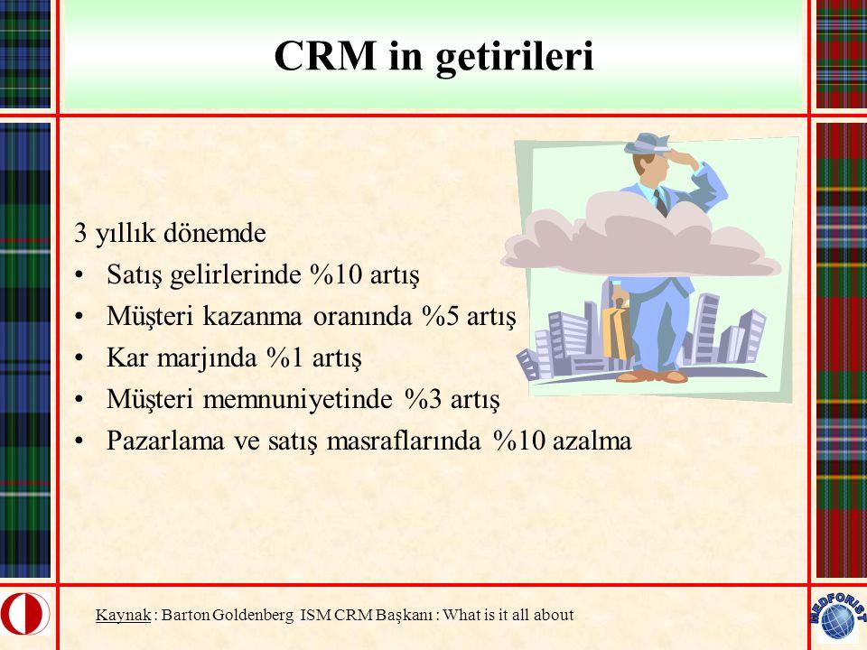 CRM in getirileri 3 yıllık dönemde Satış gelirlerinde %10 artış