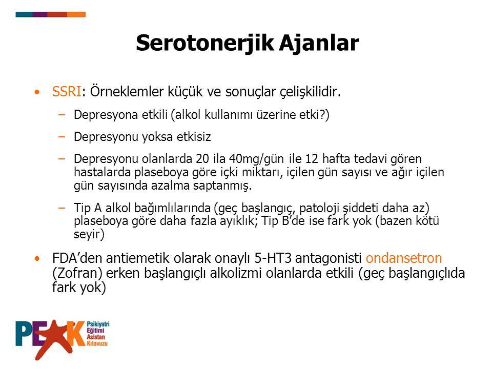 Serotonerjik Ajanlar SSRI: Örneklemler küçük ve sonuçlar çelişkilidir.