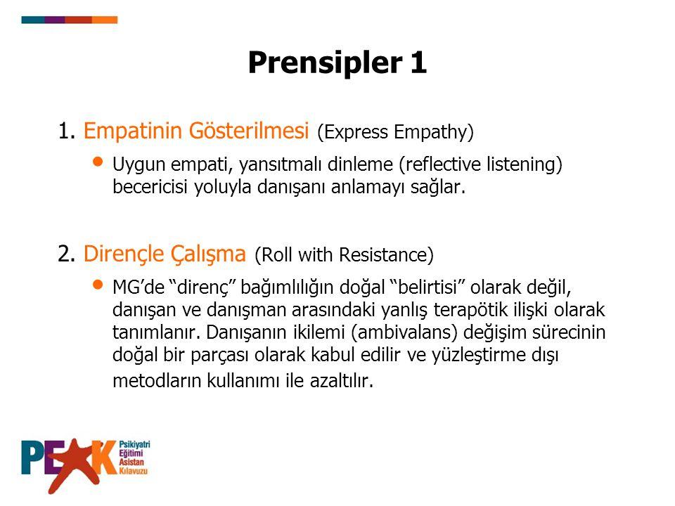 Prensipler 1 1. Empatinin Gösterilmesi (Express Empathy)