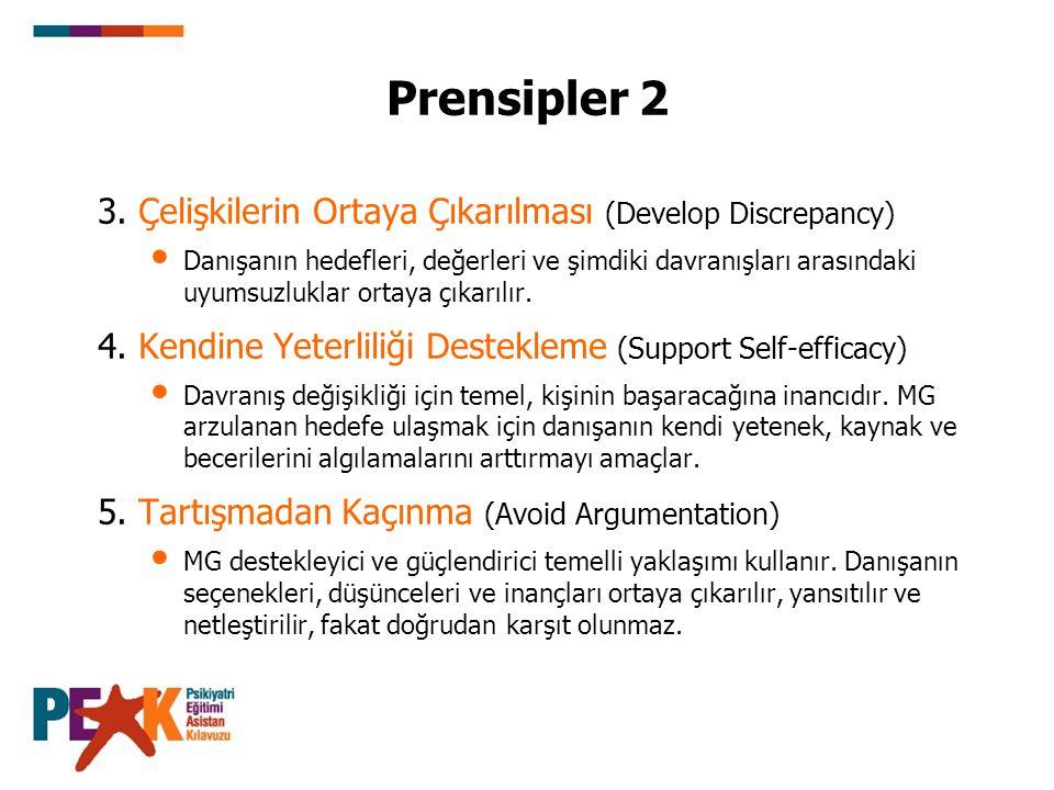 Prensipler 2 3. Çelişkilerin Ortaya Çıkarılması (Develop Discrepancy)