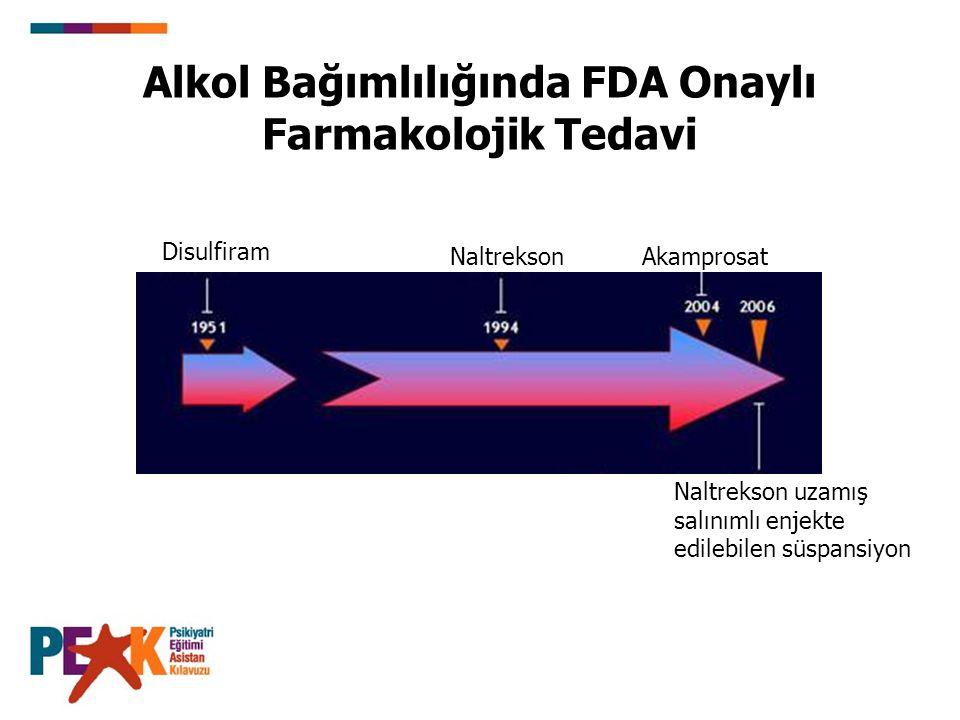 Alkol Bağımlılığında FDA Onaylı Farmakolojik Tedavi