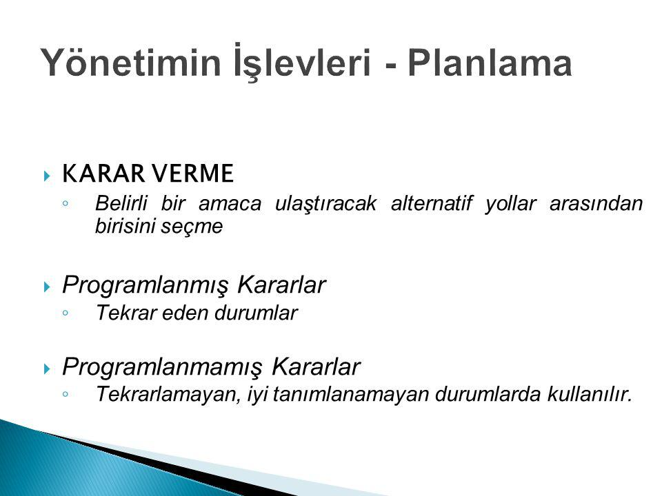 Yönetimin İşlevleri - Planlama