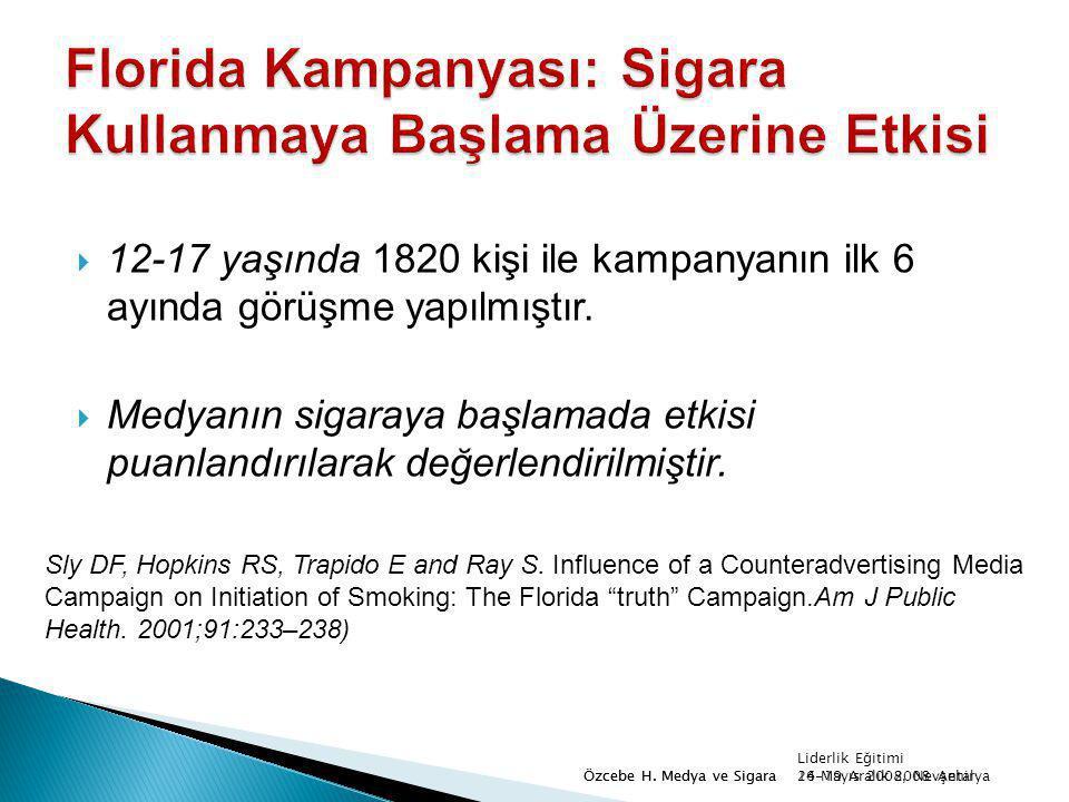 Florida Kampanyası: Sigara Kullanmaya Başlama Üzerine Etkisi