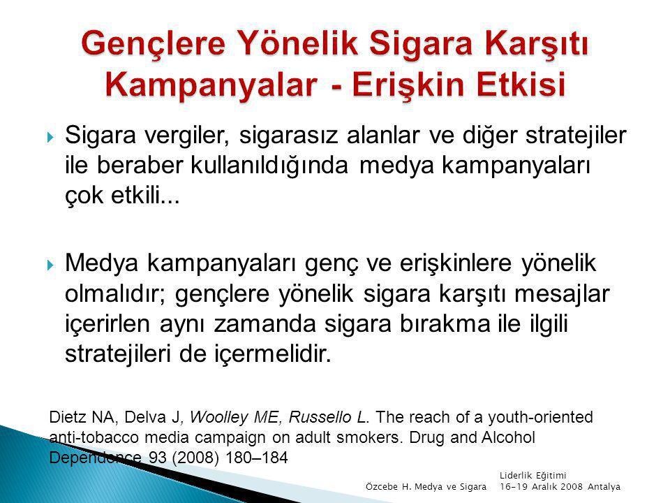 Gençlere Yönelik Sigara Karşıtı Kampanyalar - Erişkin Etkisi