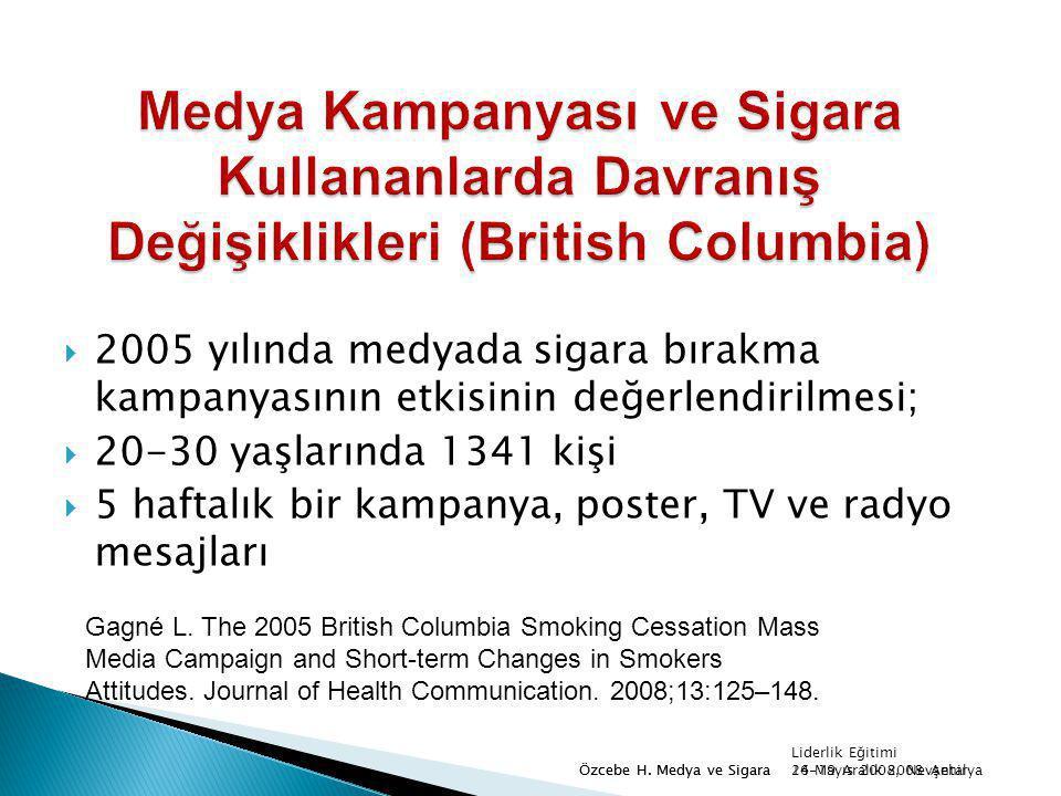 Medya Kampanyası ve Sigara Kullananlarda Davranış Değişiklikleri (British Columbia)
