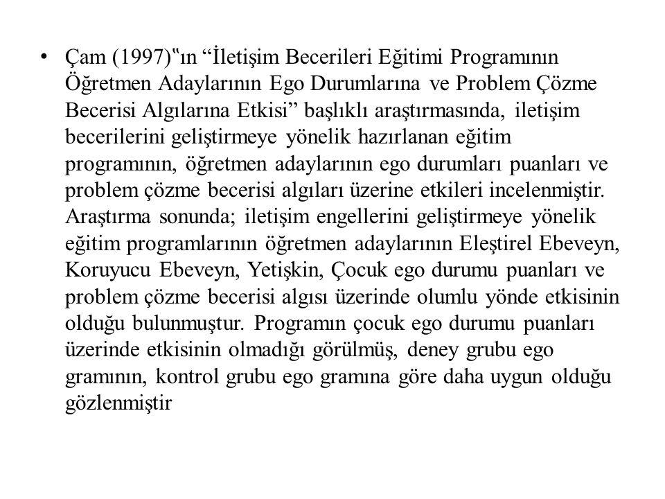 """Çam (1997)""""ın İletişim Becerileri Eğitimi Programının Öğretmen Adaylarının Ego Durumlarına ve Problem Çözme Becerisi Algılarına Etkisi başlıklı araştırmasında, iletişim becerilerini geliştirmeye yönelik hazırlanan eğitim programının, öğretmen adaylarının ego durumları puanları ve problem çözme becerisi algıları üzerine etkileri incelenmiştir."""