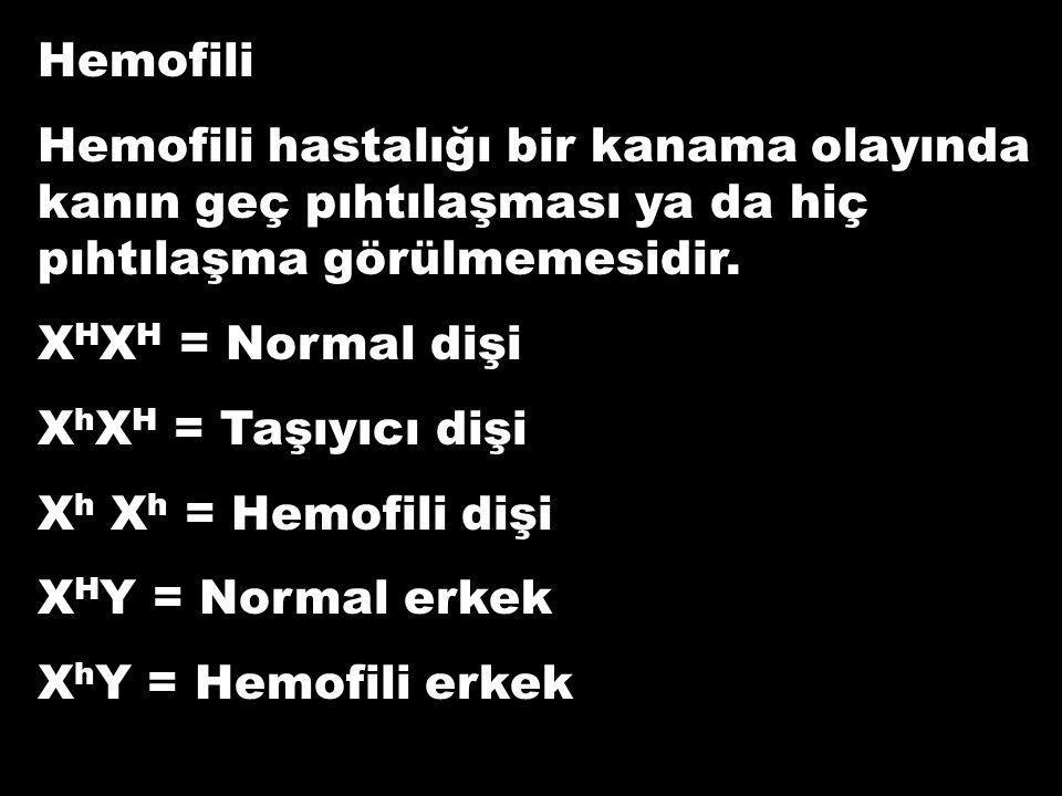 Hemofili Hemofili hastalığı bir kanama olayında kanın geç pıhtılaşması ya da hiç pıhtılaşma görülmemesidir.