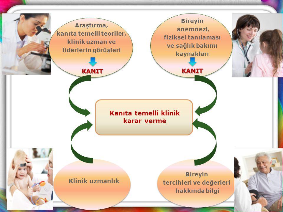 Kanıta temelli klinik karar verme