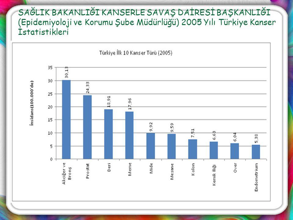 SAĞLIK BAKANLIĞI KANSERLE SAVAŞ DAİRESİ BAŞKANLIĞI (Epidemiyoloji ve Korumu Şube Müdürlüğü) 2005 Yılı Türkiye Kanser İstatistikleri