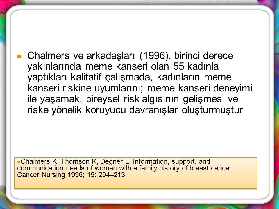 Chalmers ve arkadaşları (1996), birinci derece yakınlarında meme kanseri olan 55 kadınla yaptıkları kalitatif çalışmada, kadınların meme kanseri riskine uyumlarını; meme kanseri deneyimi ile yaşamak, bireysel risk algısının gelişmesi ve riske yönelik koruyucu davranışlar oluşturmuştur
