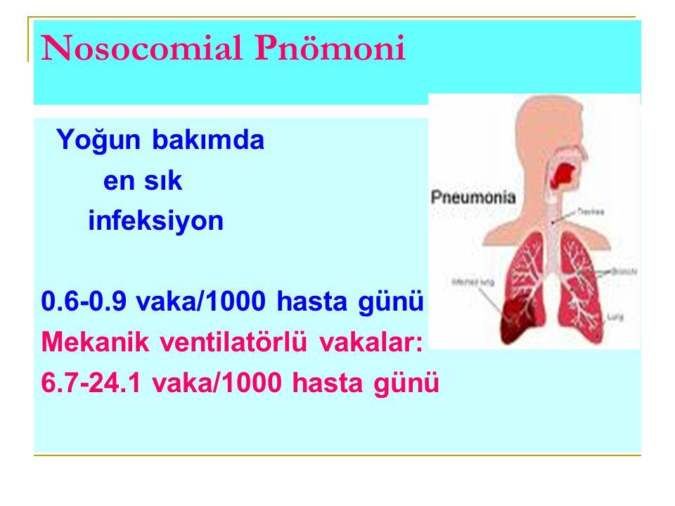 Nosocomial Pnömoni Yoğun bakımda en sık infeksiyon