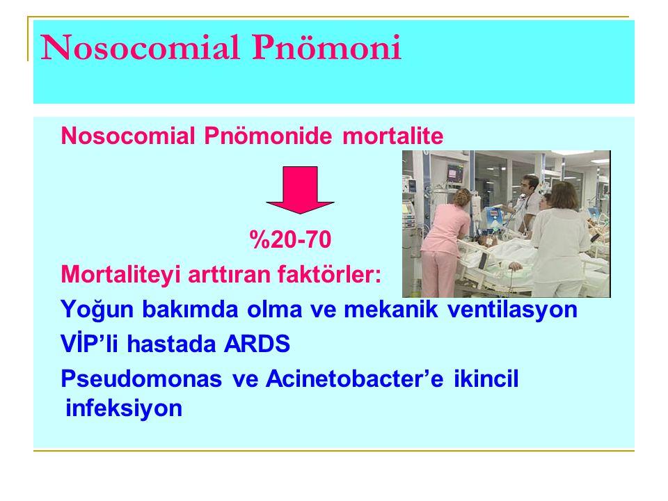 Nosocomial Pnömoni Nosocomial Pnömonide mortalite %20-70