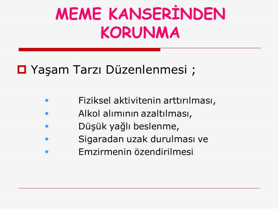MEME KANSERİNDEN KORUNMA