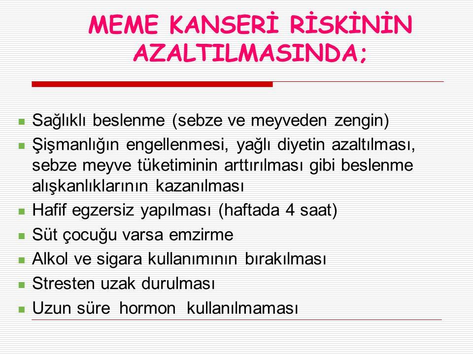 MEME KANSERİ RİSKİNİN AZALTILMASINDA;