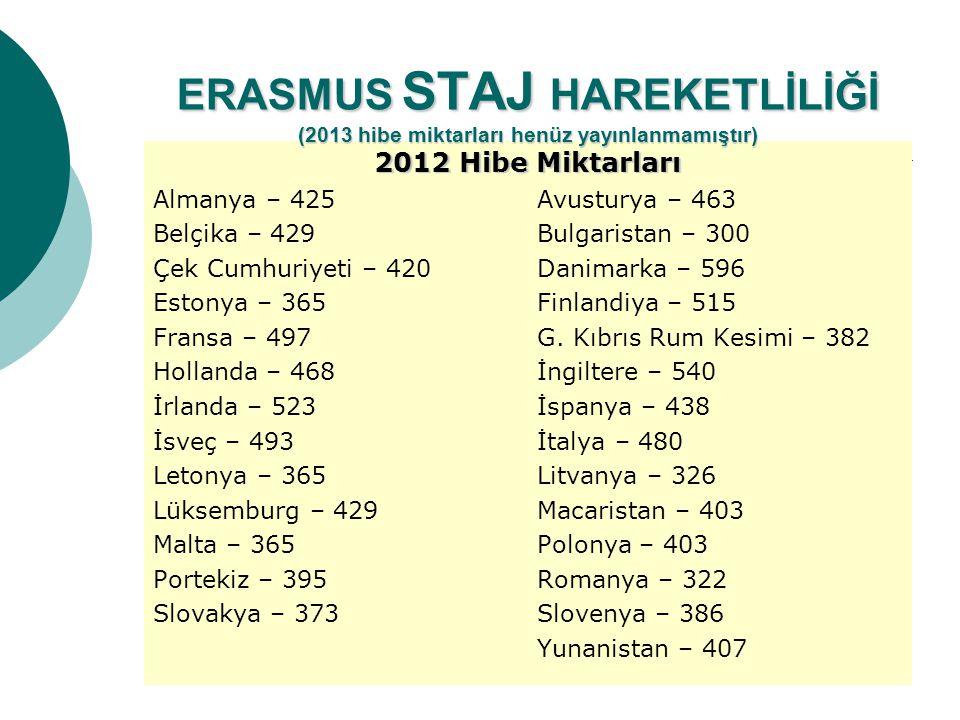 ERASMUS STAJ HAREKETLİLİĞİ (2013 hibe miktarları henüz yayınlanmamıştır)