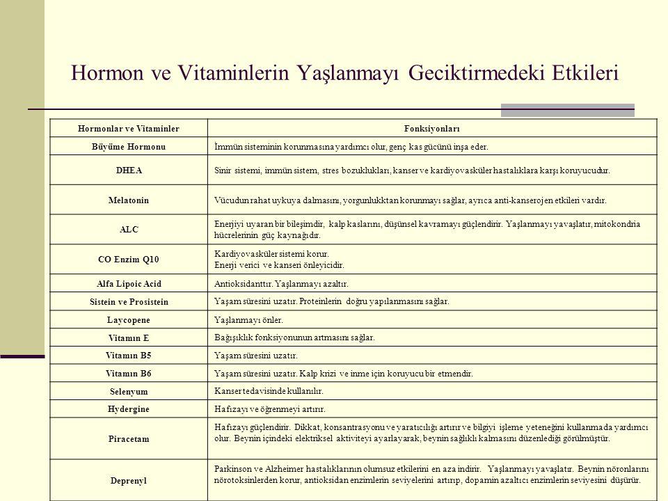 Hormon ve Vitaminlerin Yaşlanmayı Geciktirmedeki Etkileri