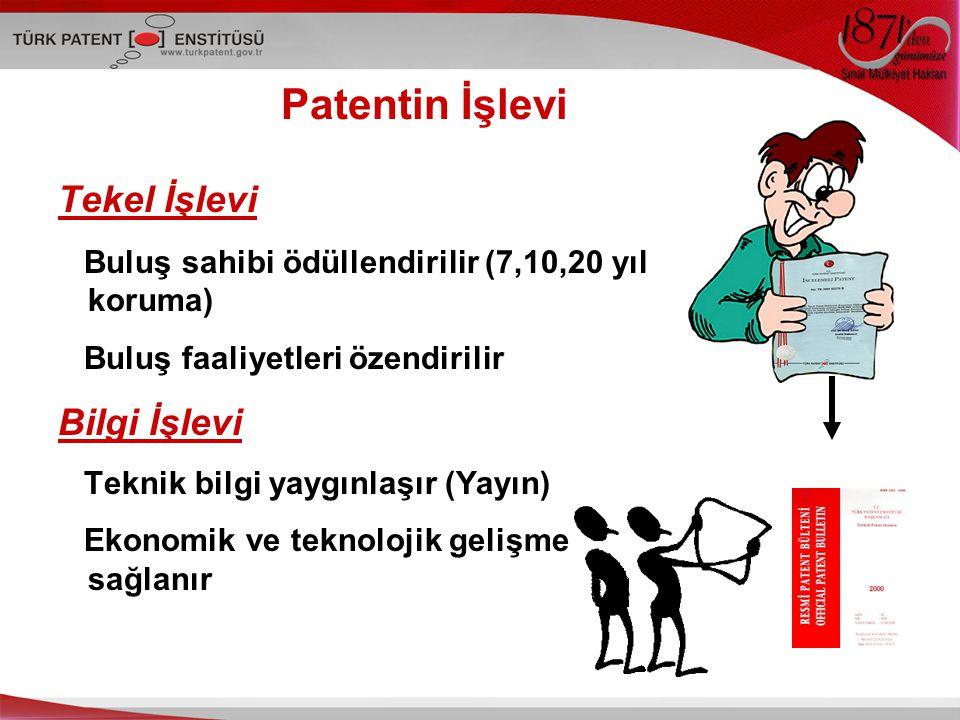 Patentin İşlevi Tekel İşlevi Bilgi İşlevi
