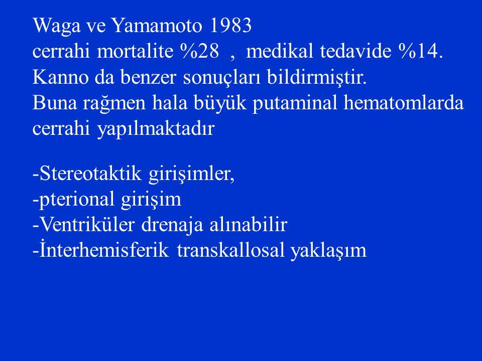 Waga ve Yamamoto 1983 cerrahi mortalite %28 , medikal tedavide %14. Kanno da benzer sonuçları bildirmiştir.