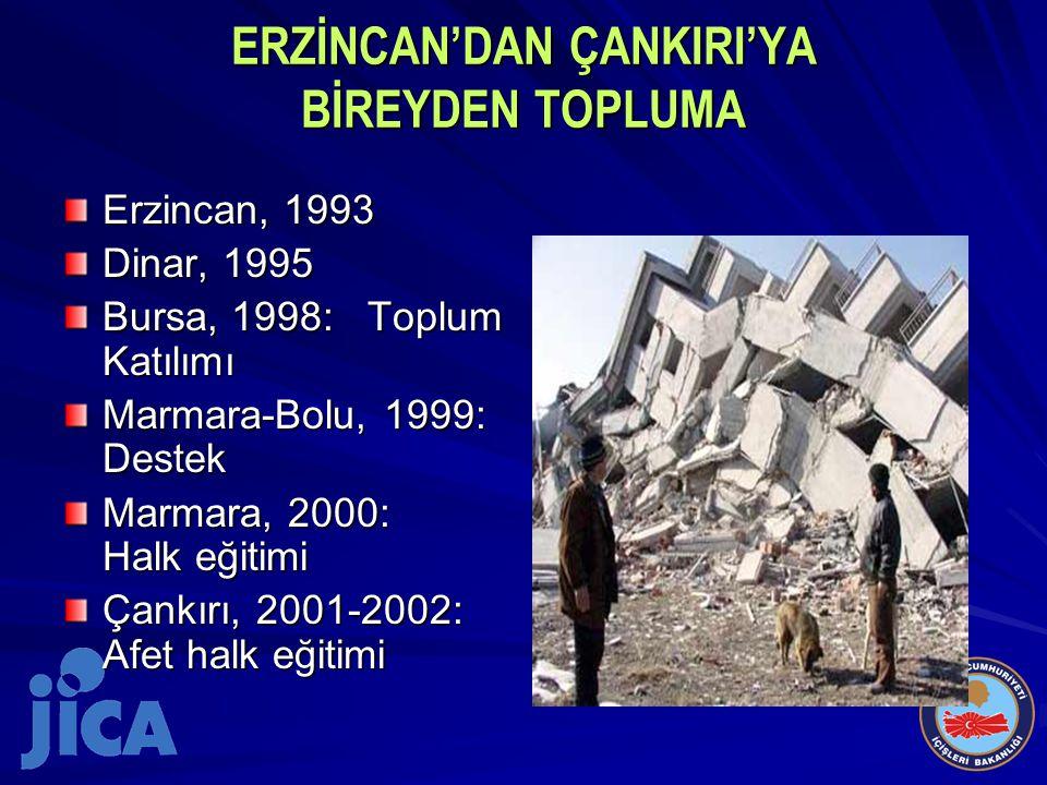 ERZİNCAN'DAN ÇANKIRI'YA BİREYDEN TOPLUMA
