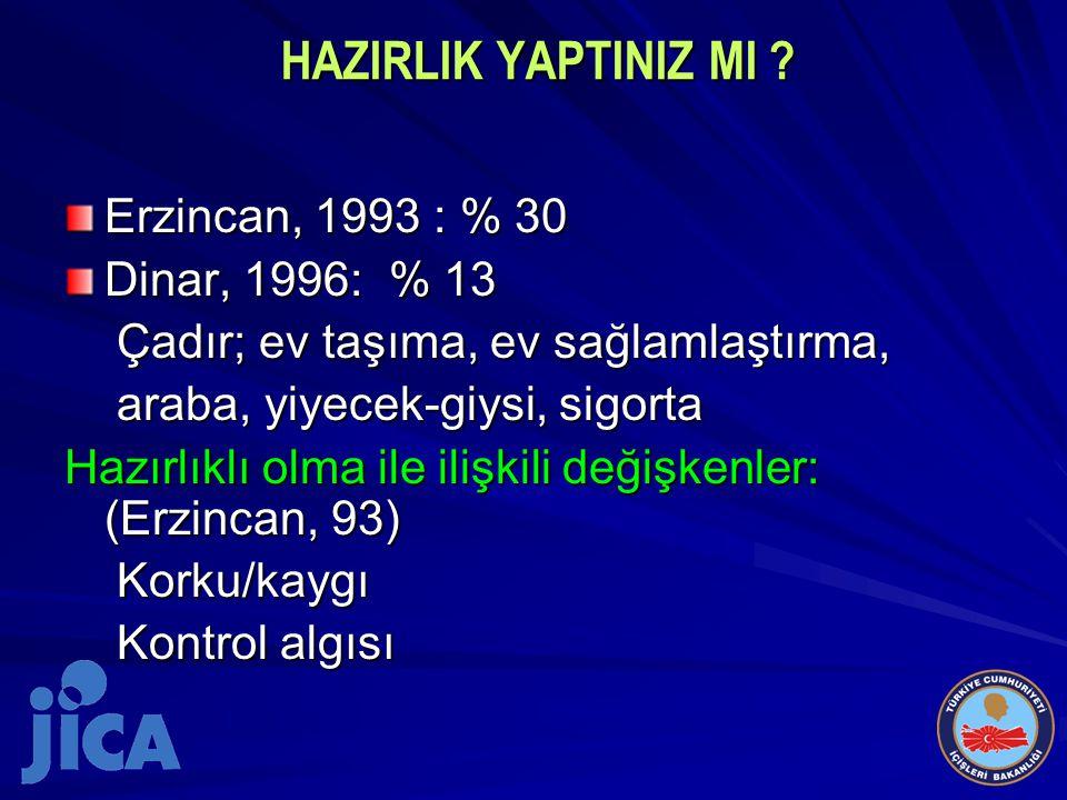 HAZIRLIK YAPTINIZ MI Erzincan, 1993 : % 30 Dinar, 1996: % 13