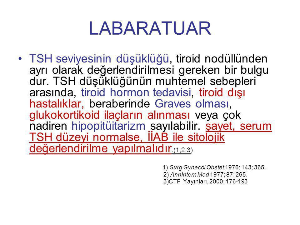 LABARATUAR