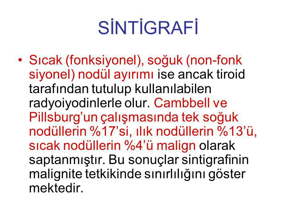 SİNTİGRAFİ