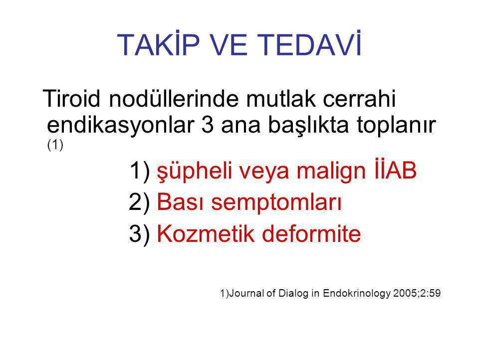 TAKİP VE TEDAVİ Tiroid nodüllerinde mutlak cerrahi endikasyonlar 3 ana başlıkta toplanır (1) 1) şüpheli veya malign İİAB.
