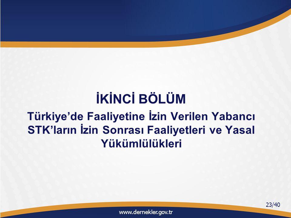 İKİNCİ BÖLÜM Türkiye'de Faaliyetine İzin Verilen Yabancı STK'ların İzin Sonrası Faaliyetleri ve Yasal Yükümlülükleri.