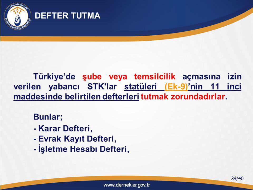 - Karar Defteri, DEFTER TUTMA