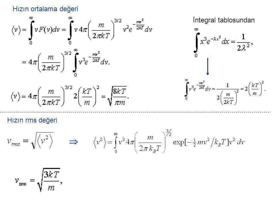 Hızın ortalama değeri İntegral tablosundan Hızın rms değeri 