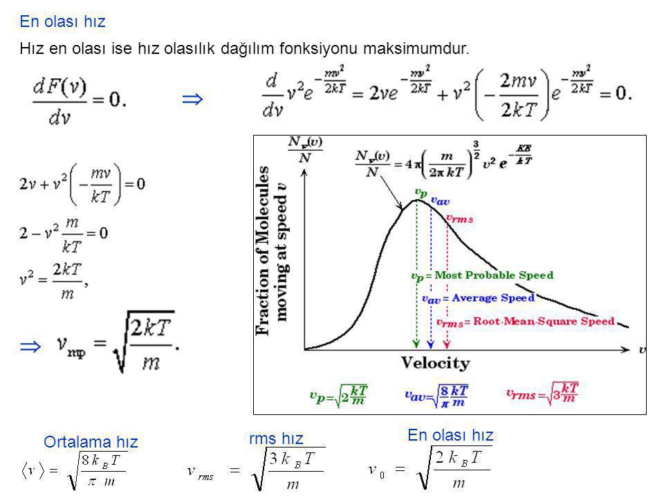 En olası hız Hız en olası ise hız olasılık dağılım fonksiyonu maksimumdur.   En olası hız. rms hız.