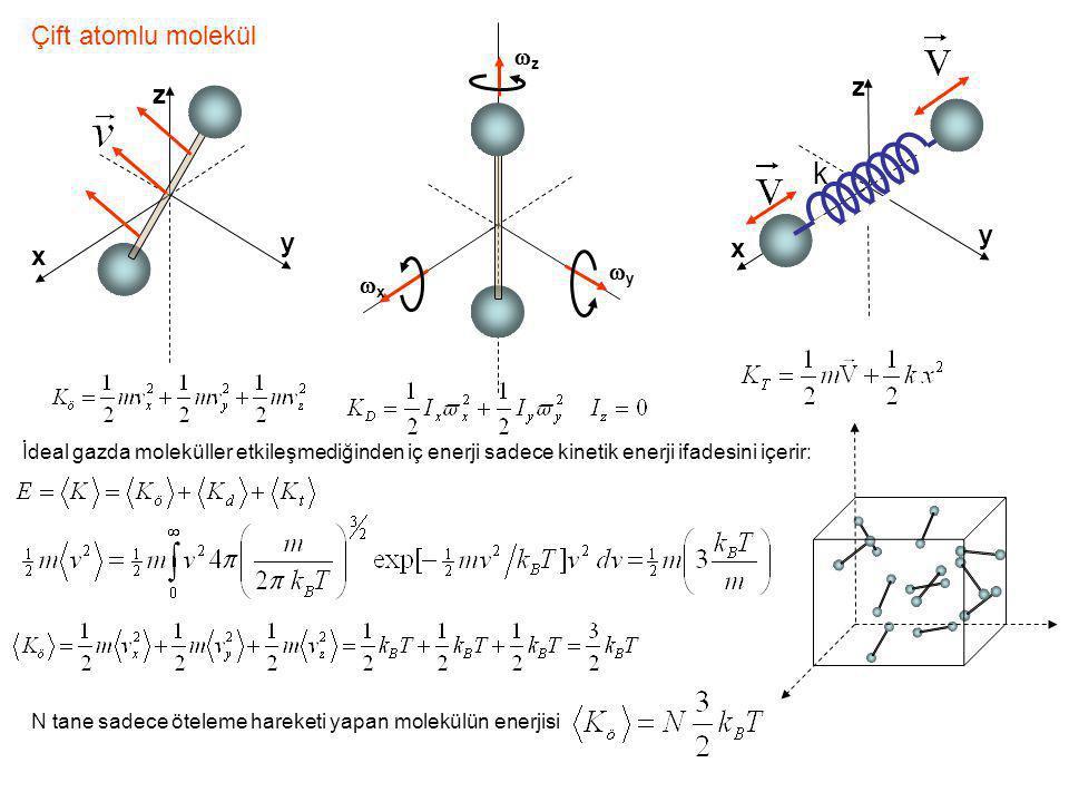 k Çift atomlu molekül z z y y x x z y x