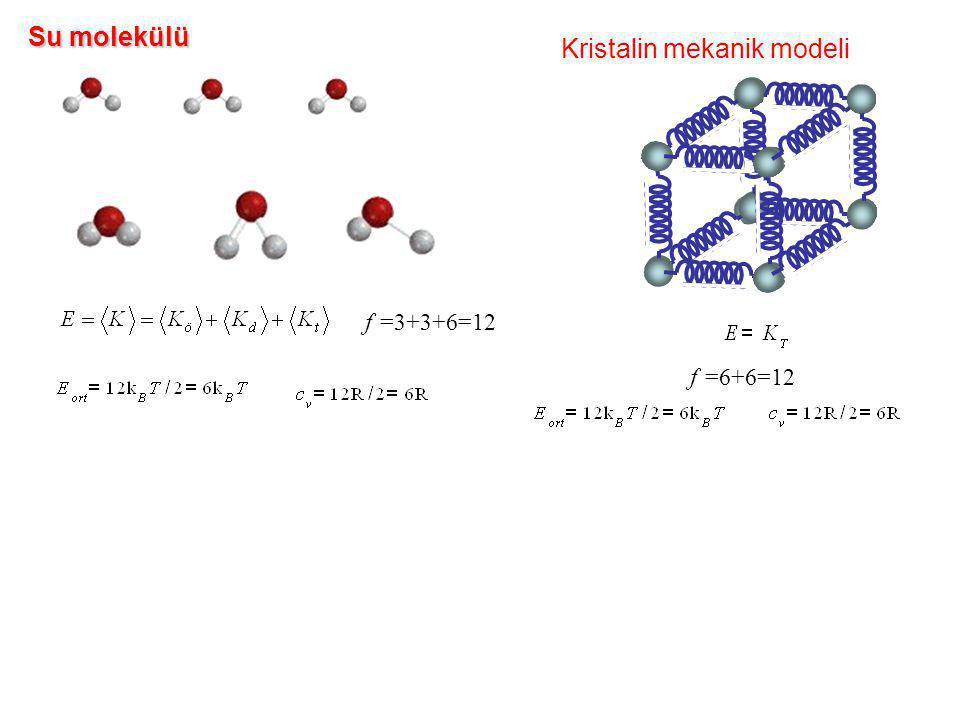 Kristalin mekanik modeli