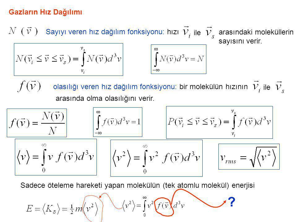 Gazların Hız Dağılımı Sayıyı veren hız dağılım fonksiyonu: hızı ile