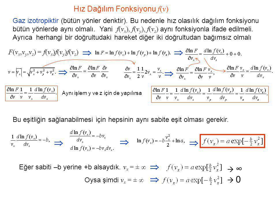       Hız Dağılım Fonksiyonu f(v)