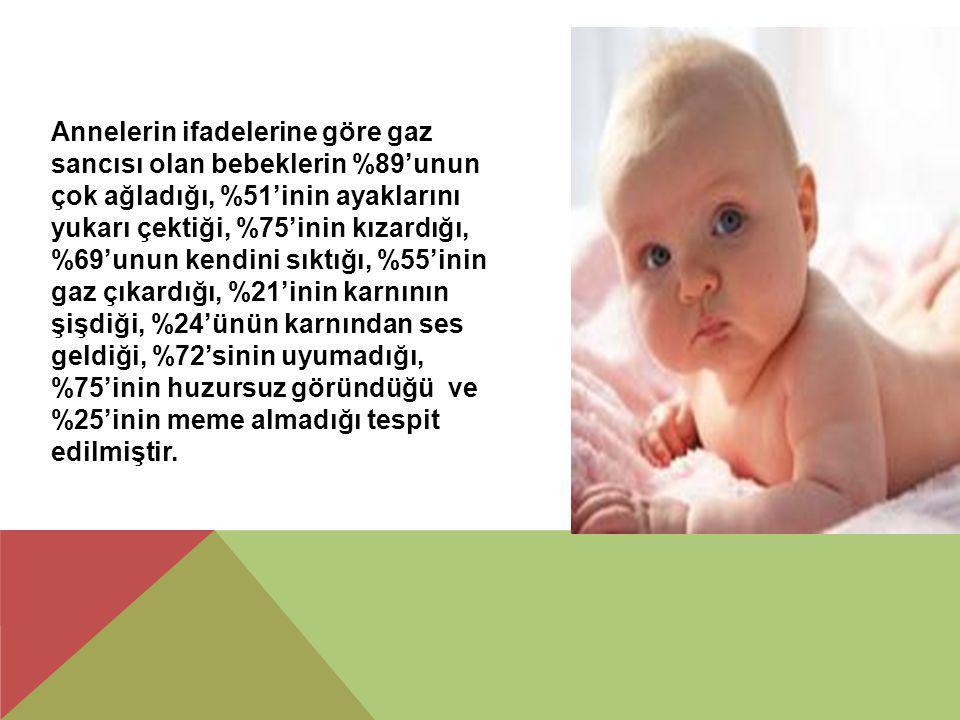 Annelerin ifadelerine göre gaz sancısı olan bebeklerin %89'unun çok ağladığı, %51'inin ayaklarını yukarı çektiği, %75'inin kızardığı, %69'unun kendini sıktığı, %55'inin gaz çıkardığı, %21'inin karnının şişdiği, %24'ünün karnından ses geldiği, %72'sinin uyumadığı, %75'inin huzursuz göründüğü ve %25'inin meme almadığı tespit edilmiştir.