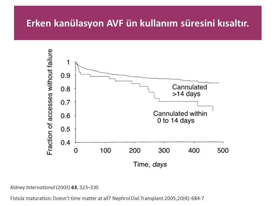 Erken kanülasyon AVF ün kullanım süresini kısaltır.