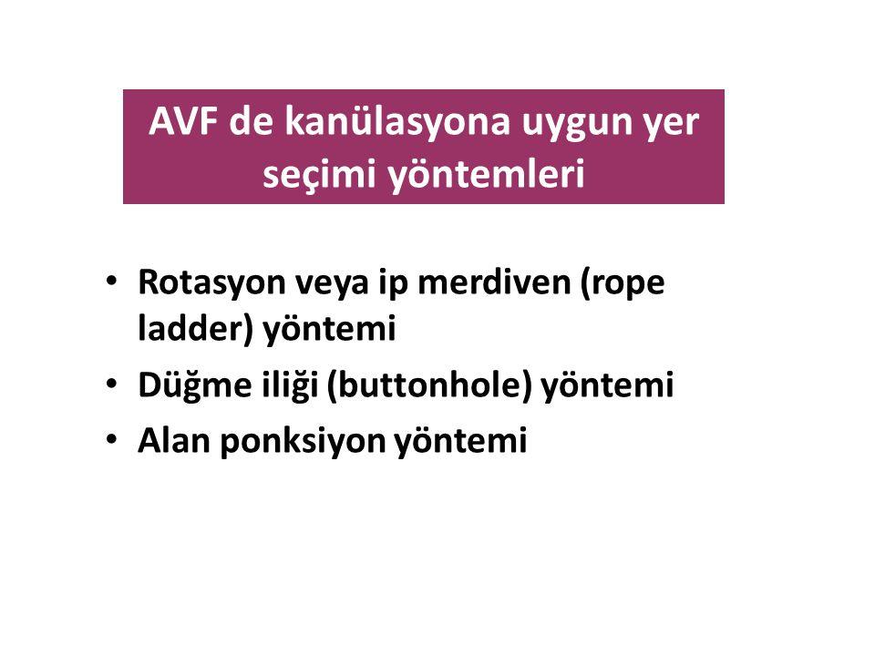 AVF de kanülasyona uygun yer seçimi yöntemleri