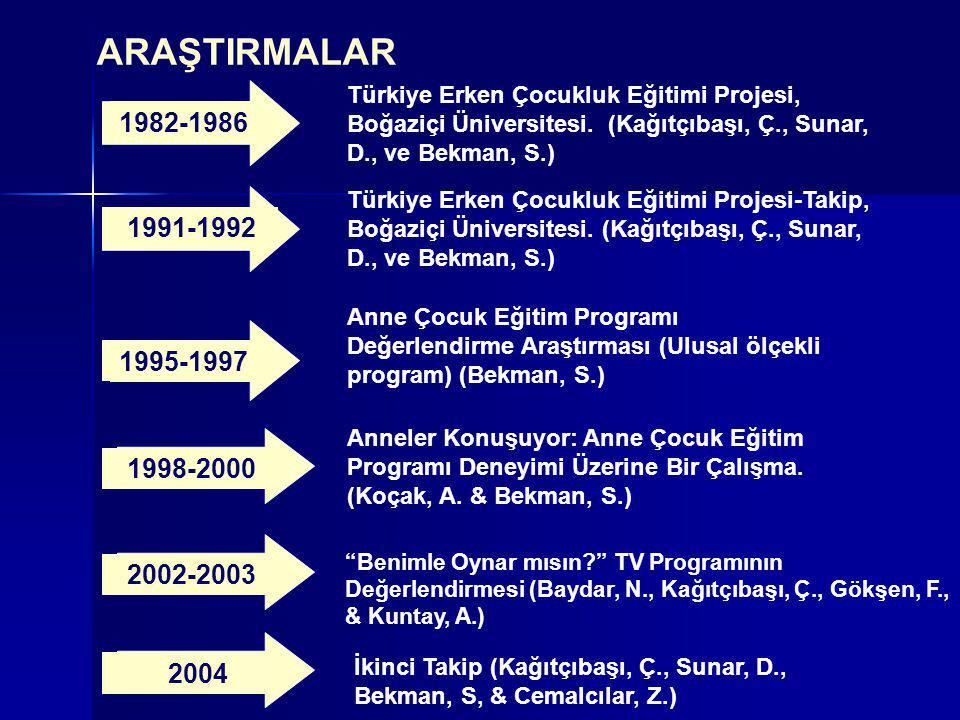 ARAŞTIRMALAR 1982-1986. Türkiye Erken Çocukluk Eğitimi Projesi, Boğaziçi Üniversitesi. (Kağıtçıbaşı, Ç., Sunar, D., ve Bekman, S.)