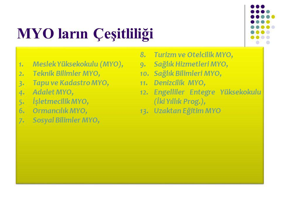 MYO ların Çeşitliliği Turizm ve Otelcilik MYO,