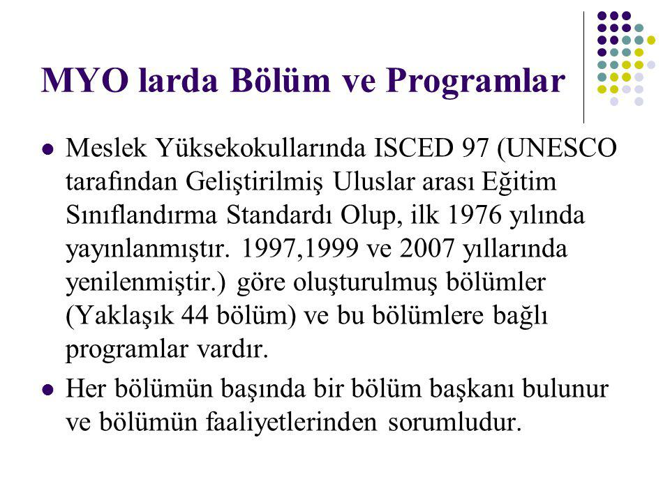 MYO larda Bölüm ve Programlar