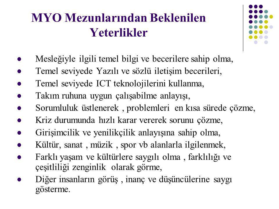 MYO Mezunlarından Beklenilen Yeterlikler