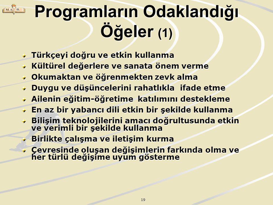 Programların Odaklandığı Öğeler (1)