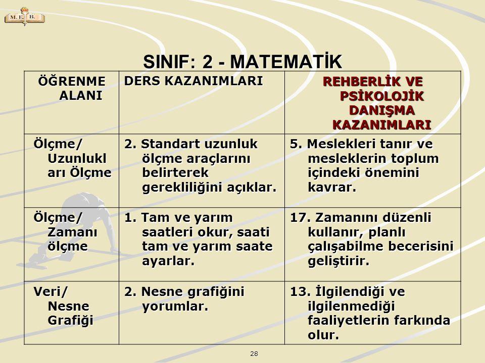 REHBERLİK VE PSİKOLOJİK DANIŞMA KAZANIMLARI